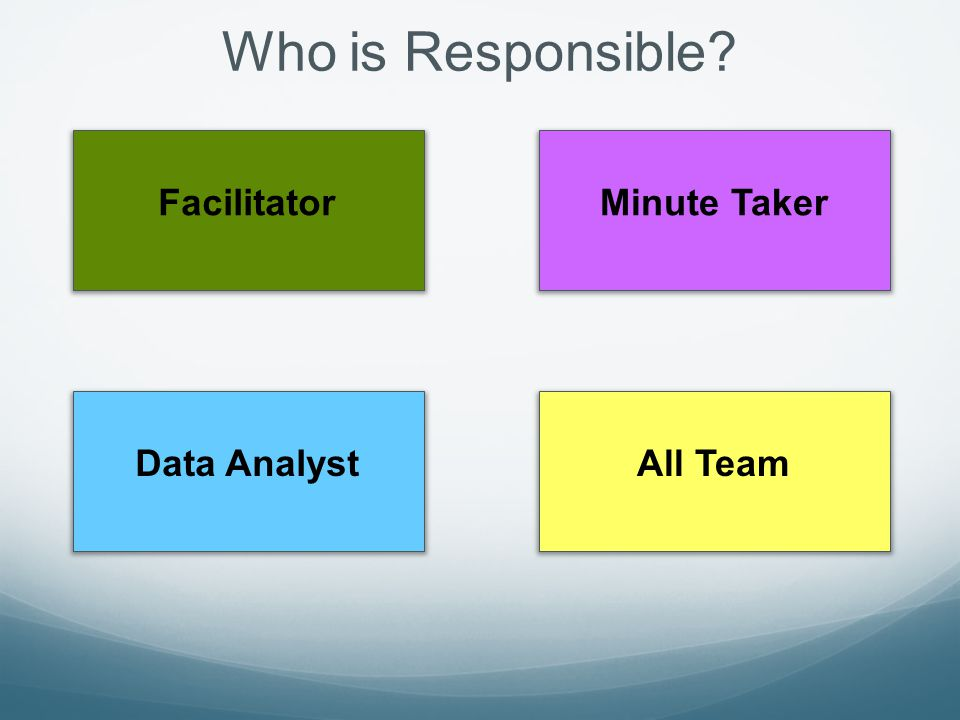 Who is Responsible? FacilitatorMinute Taker Data AnalystAll Team