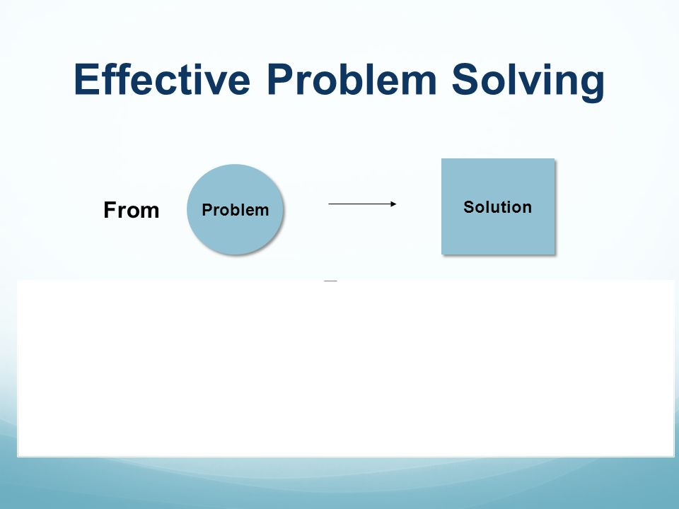 Action Planning Action Planning Effective Problem Solving Problem Solution Problem From To Problem Solving Solution