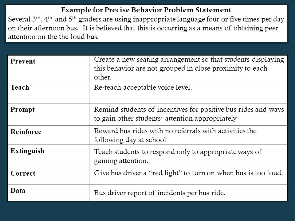Prevent Teach Prompt Reinforce Extinguish Correct Data Example for Precise Behavior Problem Statement Several 3 rd, 4 th, and 5 th graders are using inappropriate language four or five times per day on their afternoon bus.
