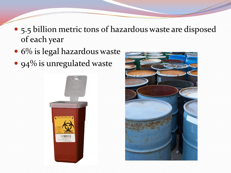 Producing Less Waste What are the options.