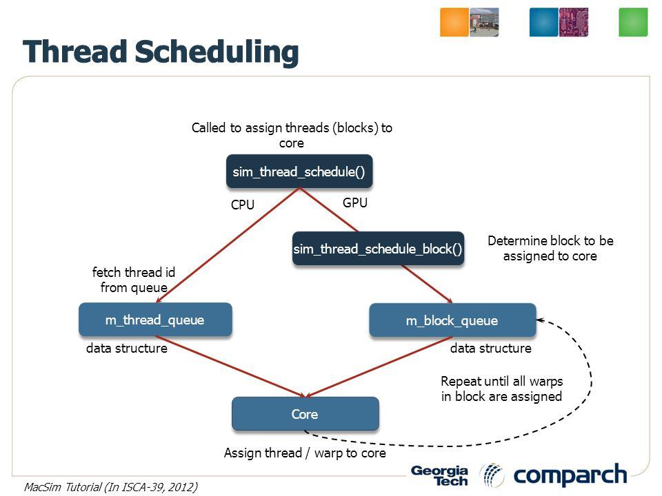 sim_thread_schedule() m_thread_queue Repeat until all warps in block are assigned Called to assign threads (blocks) to core m_block_queue CPU GPU Core Assign thread / warp to core fetch thread id from queue Determine block to be assigned to core sim_thread_schedule_block() data structure MacSim Tutorial (In ISCA-39, 2012)