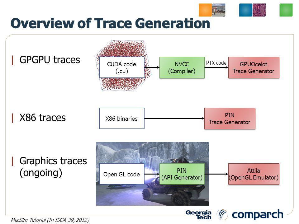 |GPGPU traces |X86 traces |Graphics traces (ongoing) X86 binaries CUDA code (.cu) Open GL code PIN (API Generator) PIN (API Generator) PIN Trace Generator PIN Trace Generator NVCC (Compiler) NVCC (Compiler) GPUOcelot Trace Generator GPUOcelot Trace Generator Attila (OpenGL Emulator) Attila (OpenGL Emulator) PTX code MacSim Tutorial (In ISCA-39, 2012)