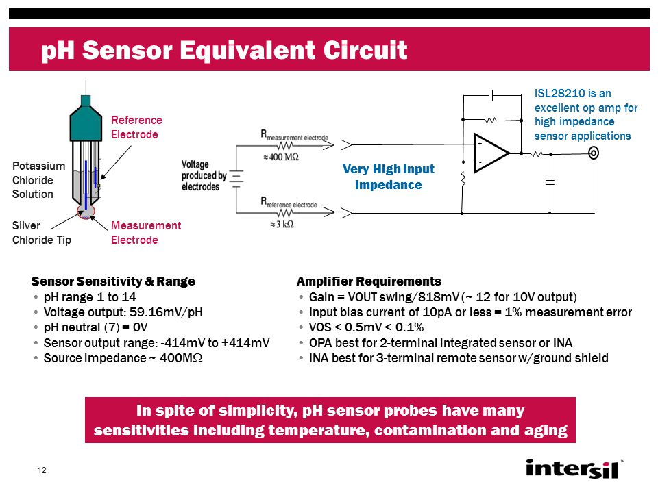 12 pH Sensor Equivalent Circuit Sensor Sensitivity & Range pH range 1 to 14 Voltage output: 59.16mV/pH pH neutral (7) = 0V Sensor output range: -414mV to +414mV Source impedance ~ 400M  Amplifier Requirements Gain = VOUT swing/818mV (~ 12 for 10V output) Input bias current of 10pA or less = 1% measurement error VOS < 0.5mV < 0.1% OPA best for 2-terminal integrated sensor or INA INA best for 3-terminal remote sensor w/ground shield In spite of simplicity, pH sensor probes have many sensitivities including temperature, contamination and aging + - ISL28210 is an excellent op amp for high impedance sensor applications Very High Input Impedance Reference Electrode Measurement Electrode Potassium Chloride Solution Silver Chloride Tip