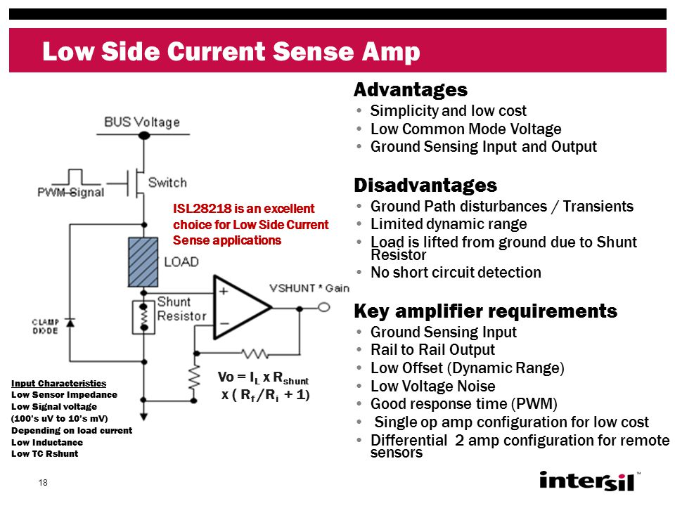 18 Low Side Current Sense Amp Advantages Simplicity and low cost Low Common Mode Voltage Ground Sensing Input and Output Disadvantages Ground Path disturbances / Transients Limited dynamic range Load is lifted from ground due to Shunt Resistor No short circuit detection Key amplifier requirements Ground Sensing Input Rail to Rail Output Low Offset (Dynamic Range) Low Voltage Noise Good response time (PWM) Single op amp configuration for low cost Differential 2 amp configuration for remote sensors Vo = I L x R shunt x ( R f /R i + 1 ) Input Characteristics Low Sensor Impedance Low Signal voltage (100's uV to 10's mV) Depending on load current Low Inductance Low TC Rshunt ISL28218 is an excellent choice for Low Side Current Sense applications