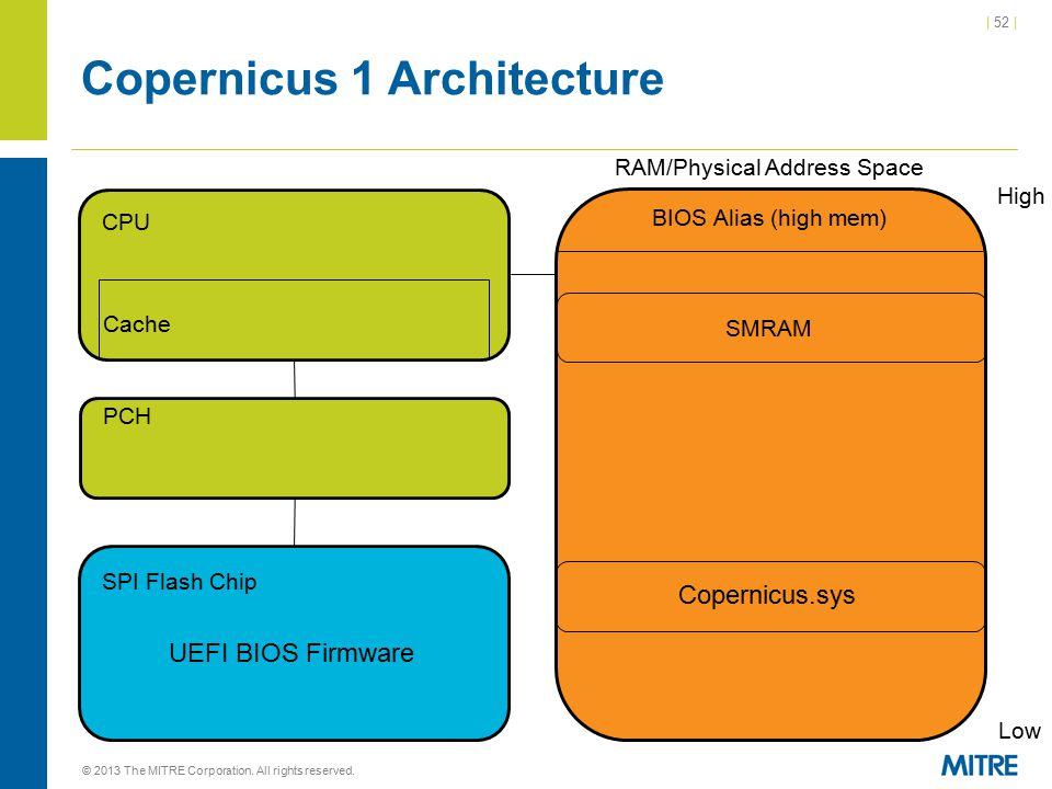 | 52 | Copernicus 1 Architecture © 2013 The MITRE Corporation.
