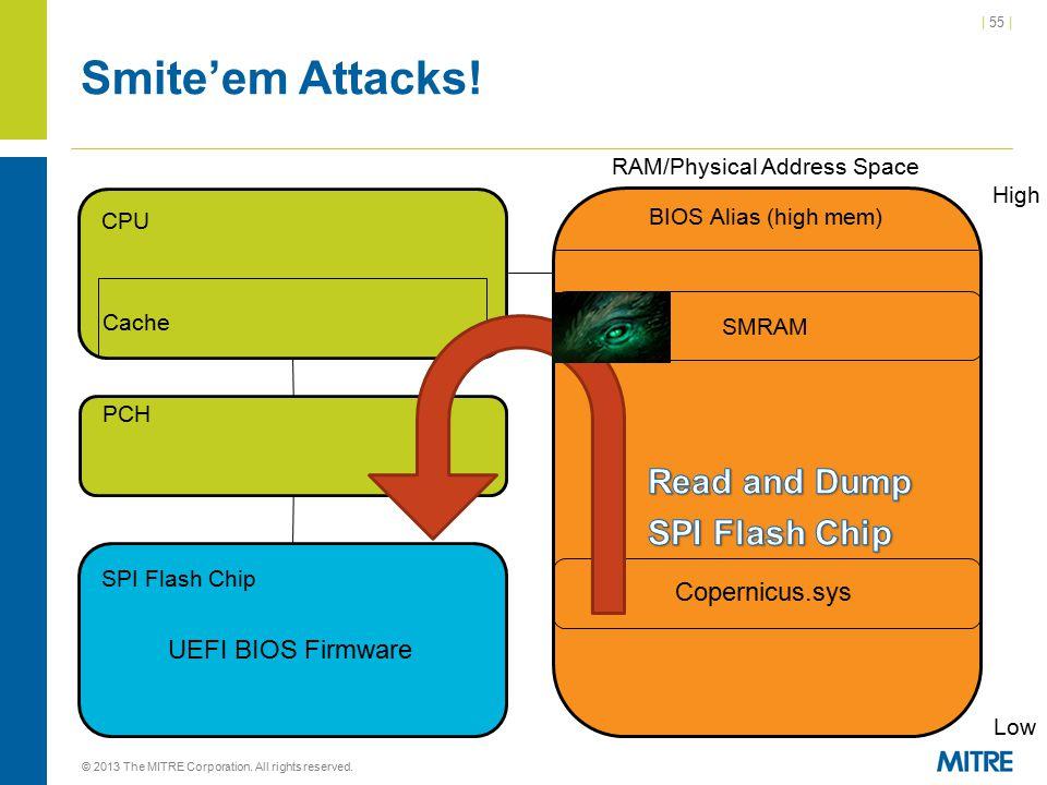 | 55 | Smite'em Attacks. © 2013 The MITRE Corporation.