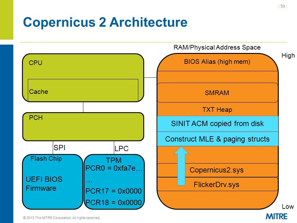 | 59 | Copernicus 2 Architecture © 2013 The MITRE Corporation.