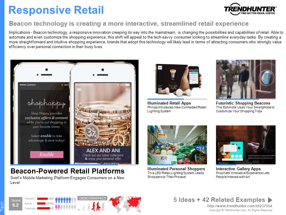 Tech Responsive Retail Beacon technology is creating a more interactive, streamlined retail experience Implications - Beacon technology, a responsive innovation creeping its way into the mainstream, is changing the possibilities and capabilities of retail.