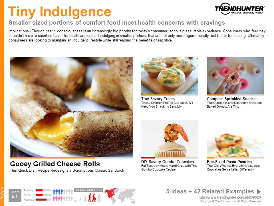Lifestyle Tiny Indulgence Smaller sized portions of comfort food meet health concerns with cravings Implications - Though health consciousness is an increasingly big priority for today s consumer, so to is pleasurable experience.