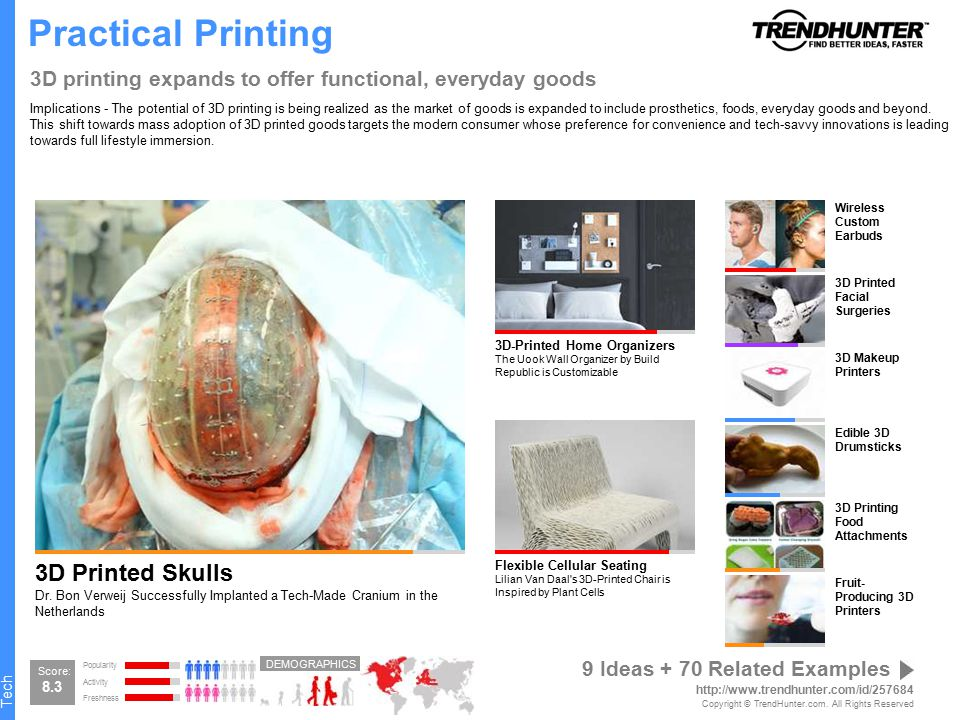 Tech Practical Printing 3D printing expands to offer functional, everyday goods Implications - The potential of 3D printing is being realized as the market of goods is expanded to include prosthetics, foods, everyday goods and beyond.