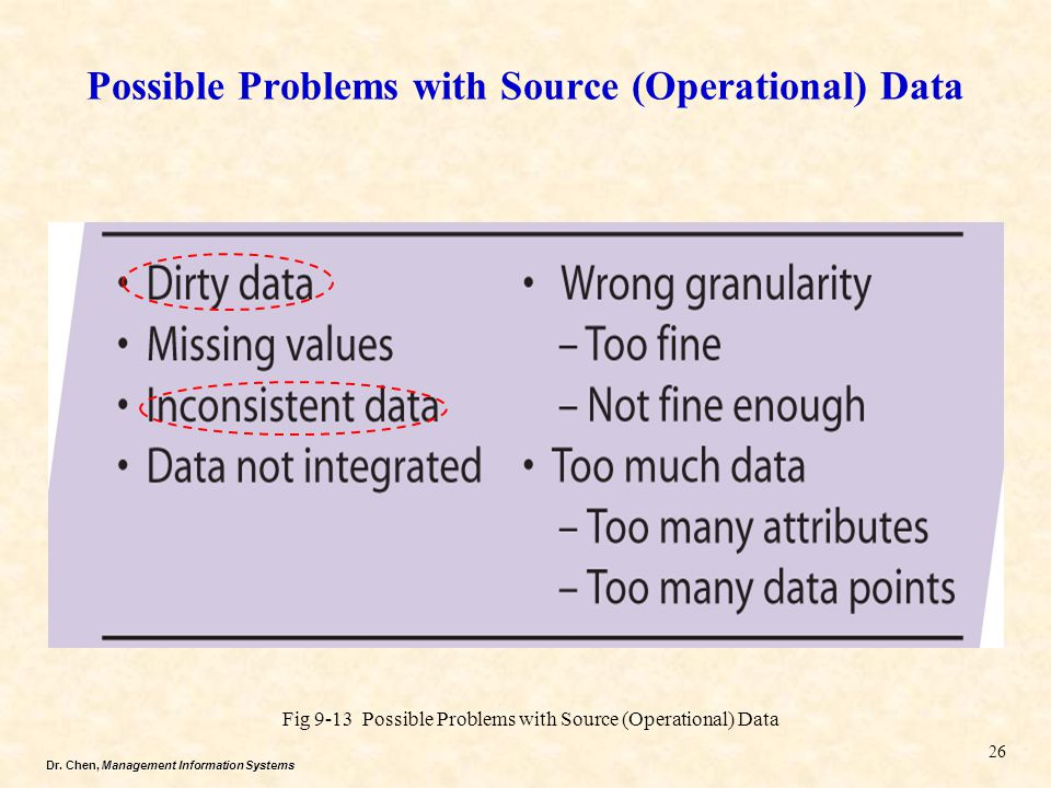 Dr. Chen, Management Information Systems Possible Problems with Source (Operational) Data 26 Fig 9-13 Possible Problems with Source (Operational) Data