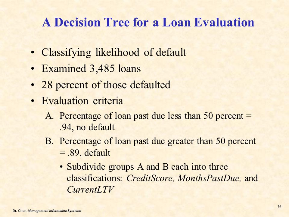 Dr. Chen, Management Information Systems 56 A Decision Tree for a Loan Evaluation Classifying likelihood of default Examined 3,485 loans 28 percent of
