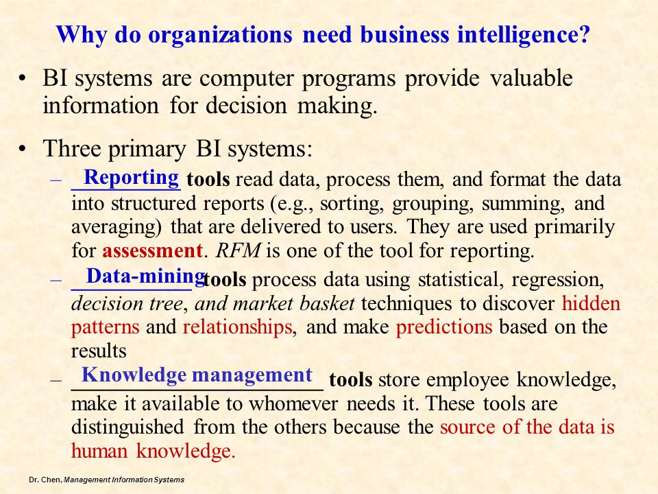 Dr. Chen, Management Information Systems Why do organizations need business intelligence? BI systems are computer programs provide valuable informatio