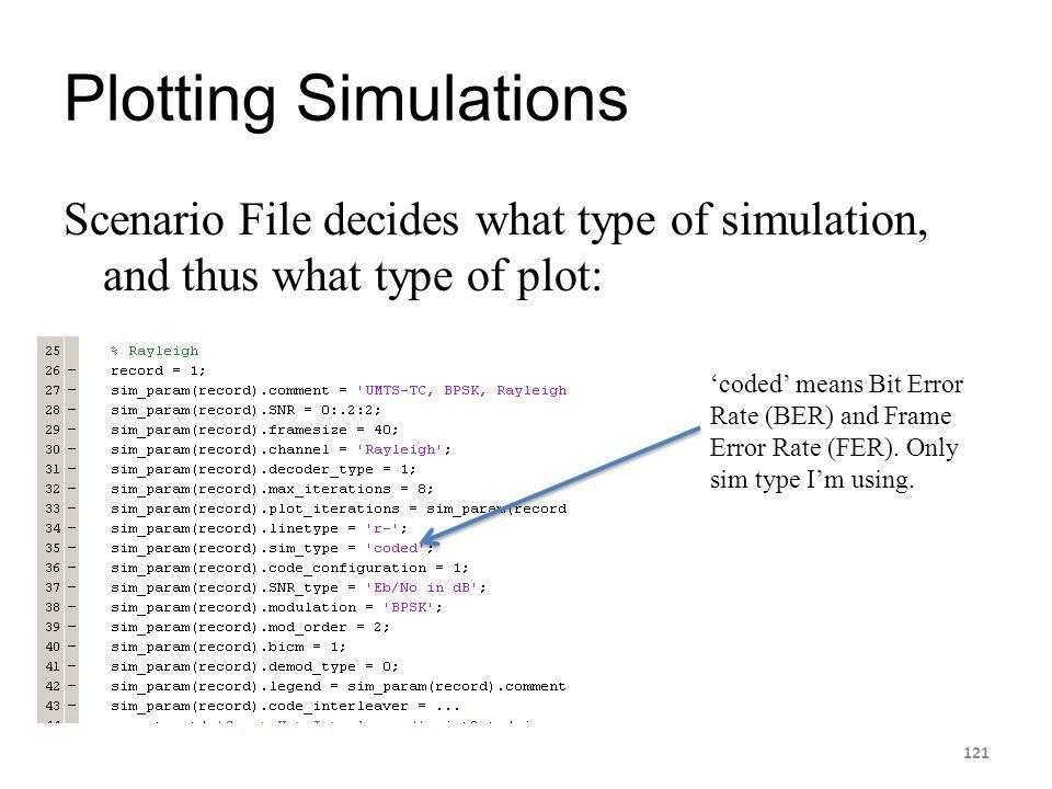 Plotting Simulations Scenario File decides what type of simulation, and thus what type of plot: 121 'coded' means Bit Error Rate (BER) and Frame Error