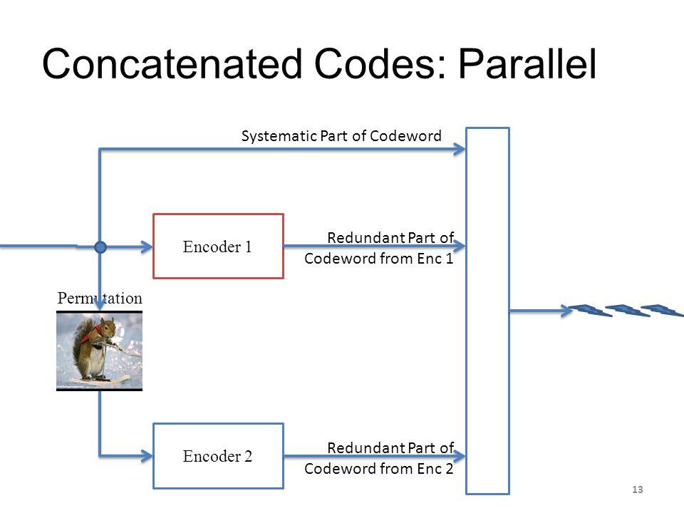 Concatenated Codes: Parallel Encoder 1 Encoder 2 Permutation Systematic Part of Codeword Redundant Part of Codeword from Enc 1 Redundant Part of Codew