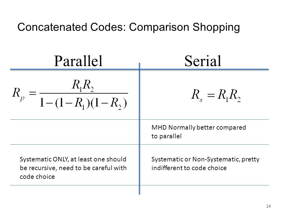 Concatenated Codes: Comparison Shopping ParallelSerial Systematic ONLY, at least one should be recursive, need to be careful with code choice Systemat