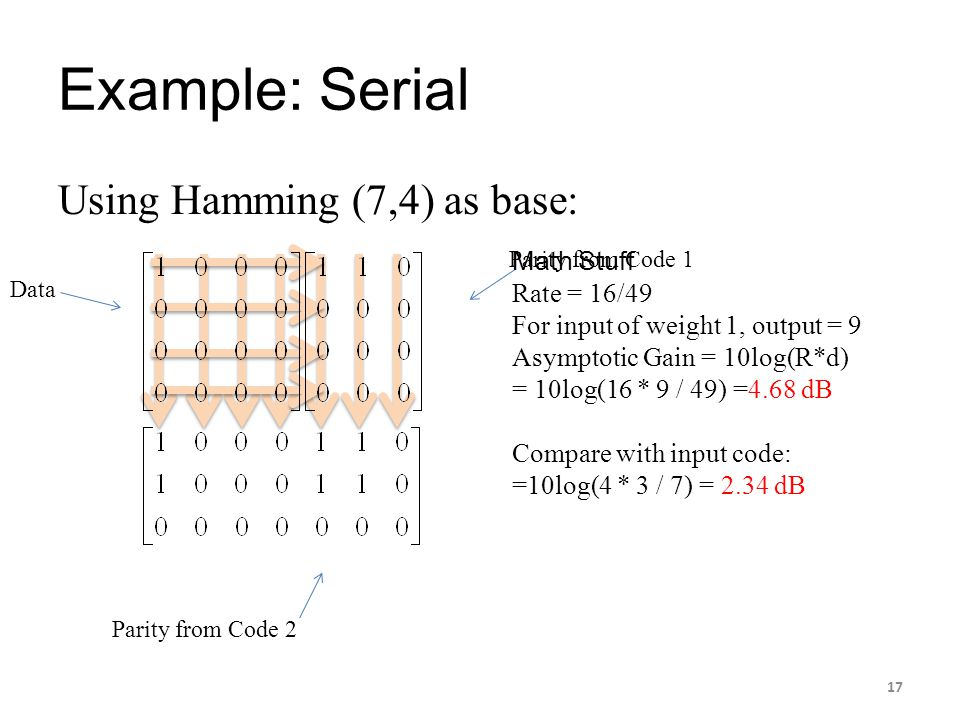 Example: Serial Using Hamming (7,4) as base: Data Parity from Code 1 Parity from Code 2 Math Stuff Rate = 16/49 For input of weight 1, output = 9 Asym