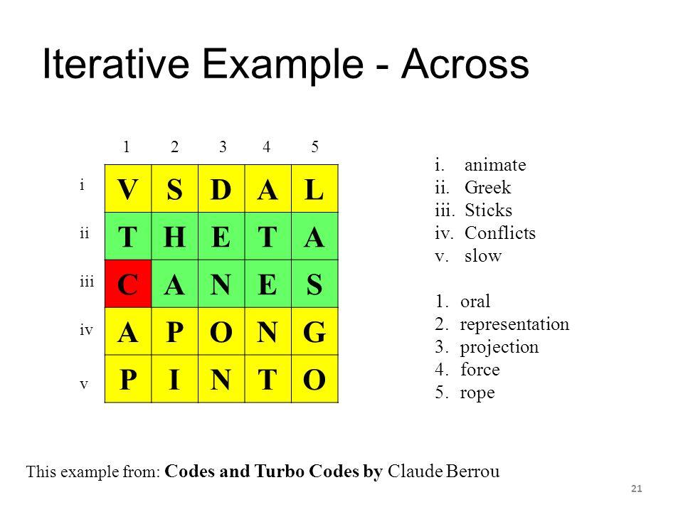 Iterative Example - Across VSDAL THETA CANES APONG PINTO 12345 i ii iii iv v i.animate ii.Greek iii.Sticks iv.Conflicts v.slow 1.oral 2.representation