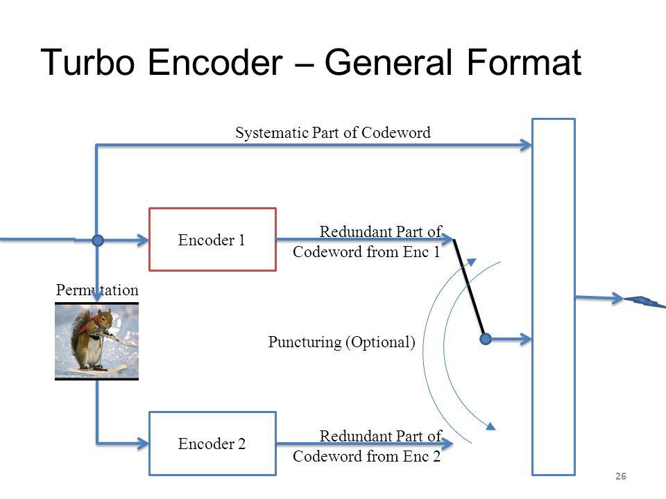 Turbo Encoder – General Format Encoder 1 Encoder 2 Permutation Systematic Part of Codeword Redundant Part of Codeword from Enc 1 Redundant Part of Cod