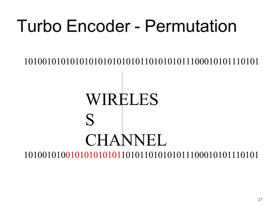 Turbo Encoder - Permutation 101001010101010101010101011010101011100010101110101 101001010010101010101101011010101011100010101110101 WIRELES S CHANNEL
