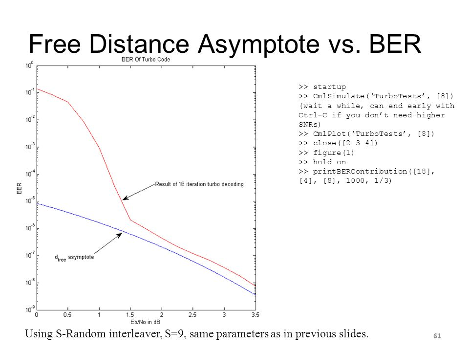 Free Distance Asymptote vs. BER Using S-Random interleaver, S=9, same parameters as in previous slides. >> startup >> CmlSimulate('TurboTests', [8]) (