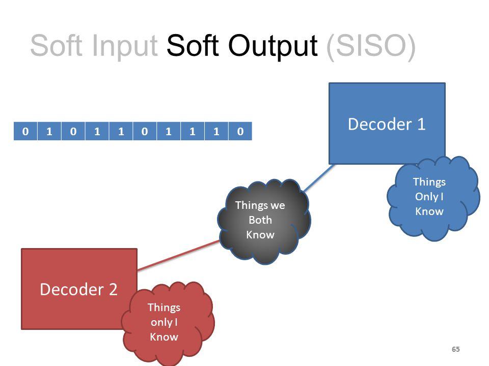 Soft Input Soft Output (SISO) 65 0101101110 Decoder 1 Decoder 2 Things Only I Know Things only I Know Things we Both Know