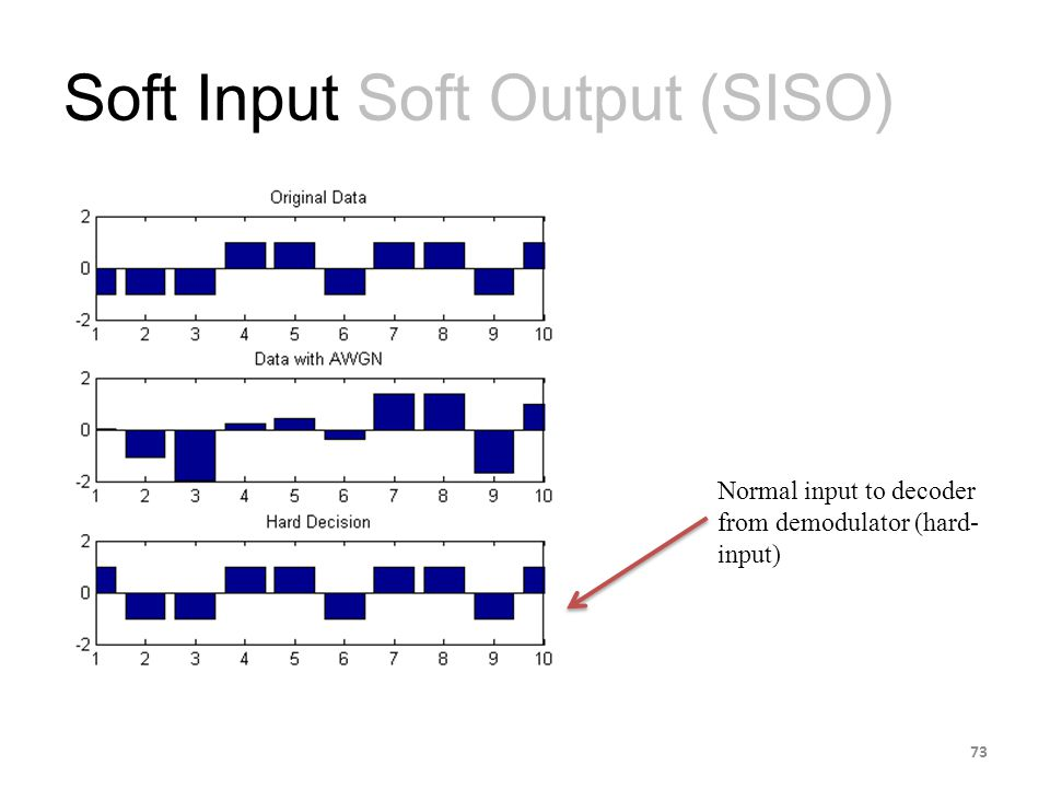 Soft Input Soft Output (SISO) 73 Normal input to decoder from demodulator (hard- input)
