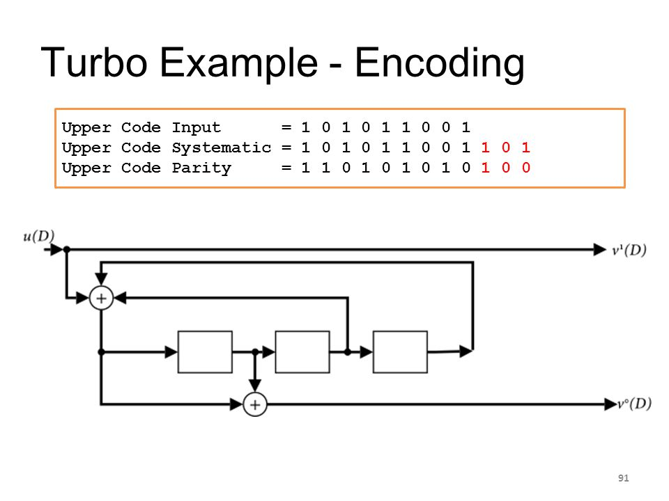 Turbo Example - Encoding 91 Upper Code Input = 1 0 1 0 1 1 0 0 1 Upper Code Systematic = 1 0 1 0 1 1 0 0 1 1 0 1 Upper Code Parity = 1 1 0 1 0 1 0 1 0