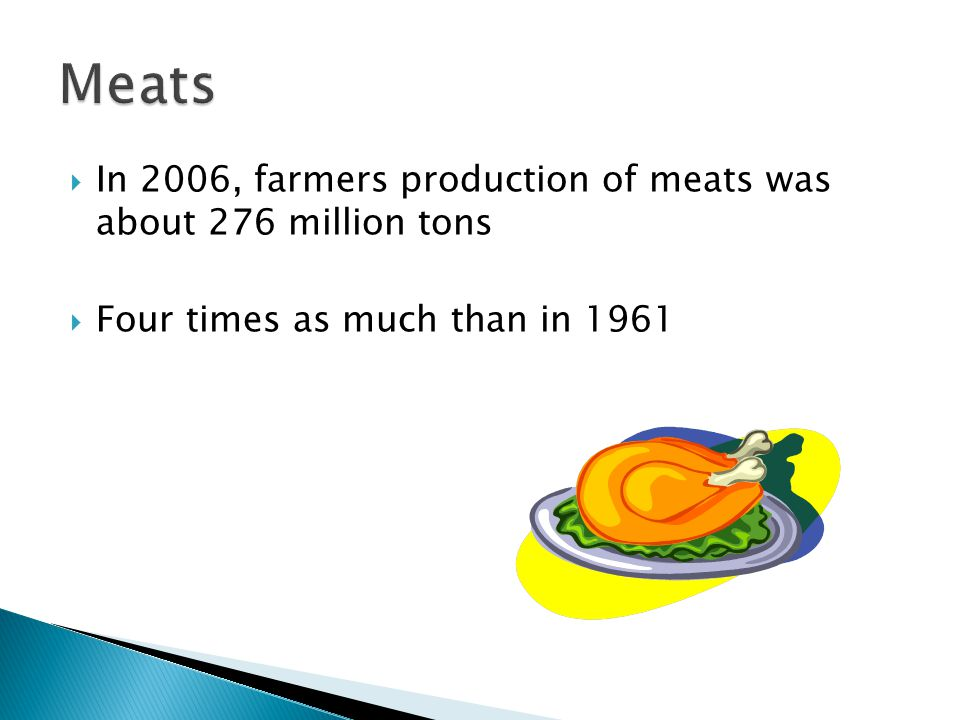 In 2006, farmers production of meats was about 276 million tons  Four times as much than in 1961