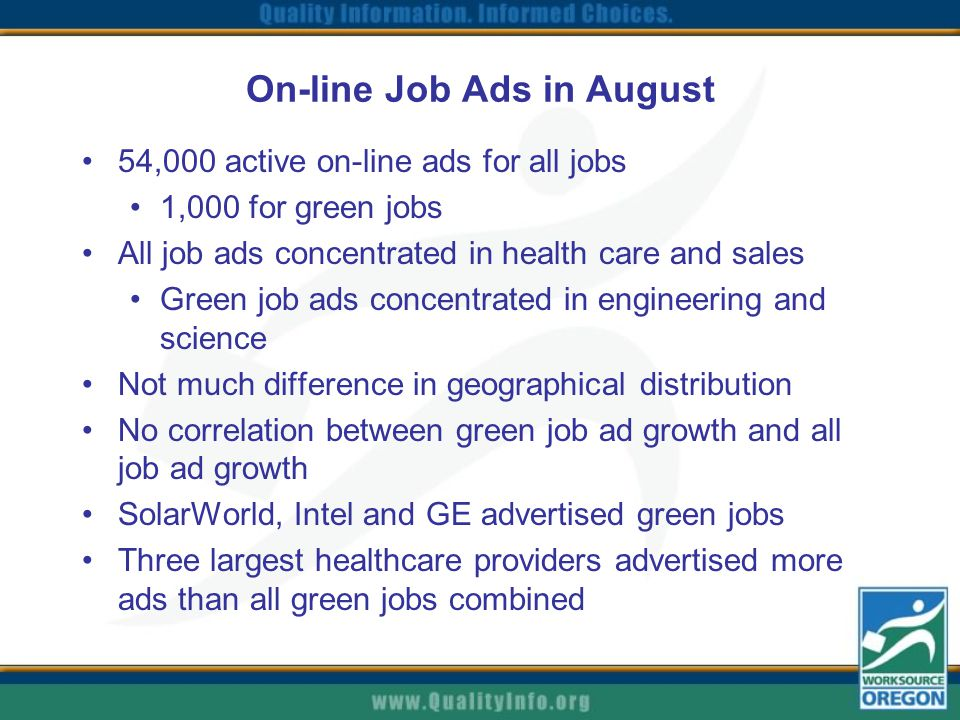 On-line Job Ads in August 54,000 active on-line ads for all jobs 1,000 for green jobs All job ads concentrated in health care and sales Green job ads concentrated in engineering and science Not much difference in geographical distribution No correlation between green job ad growth and all job ad growth SolarWorld, Intel and GE advertised green jobs Three largest healthcare providers advertised more ads than all green jobs combined
