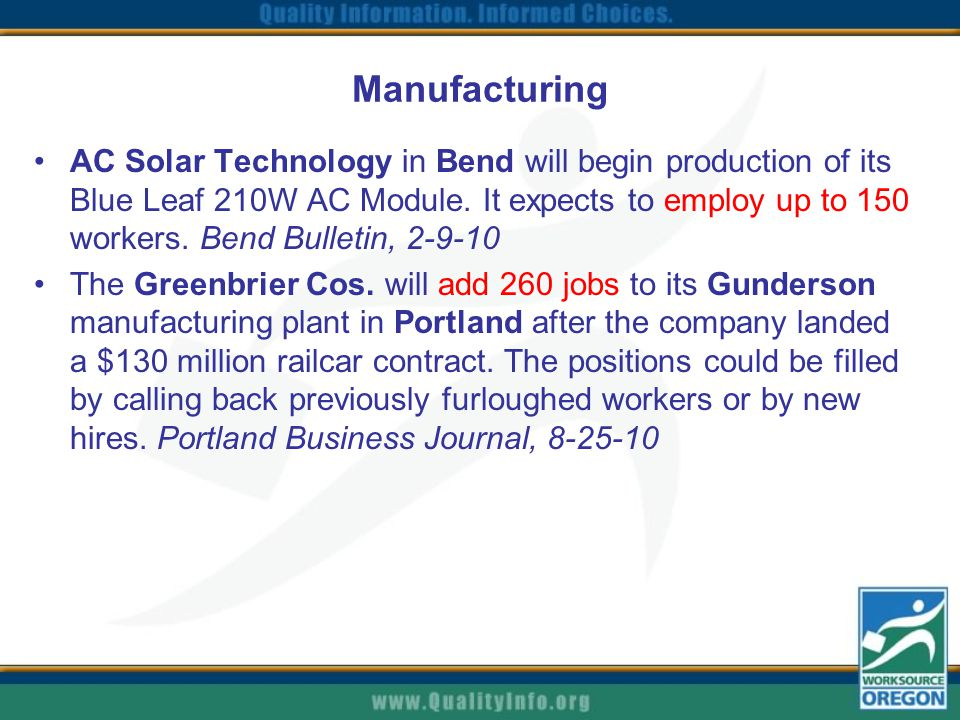 Manufacturing AC Solar Technology in Bend will begin production of its Blue Leaf 210W AC Module. It expects to employ up to 150 workers. Bend Bulletin