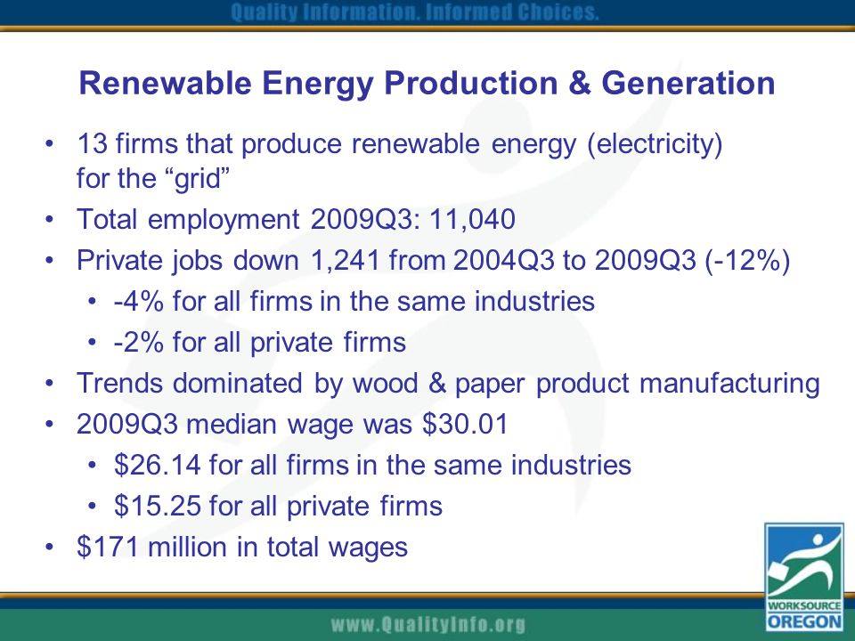 Renewable Energy Production & Generation 13 firms that produce renewable energy (electricity) for the grid Total employment 2009Q3: 11,040 Private jobs down 1,241 from 2004Q3 to 2009Q3 (-12%) -4% for all firms in the same industries -2% for all private firms Trends dominated by wood & paper product manufacturing 2009Q3 median wage was $30.01 $26.14 for all firms in the same industries $15.25 for all private firms $171 million in total wages