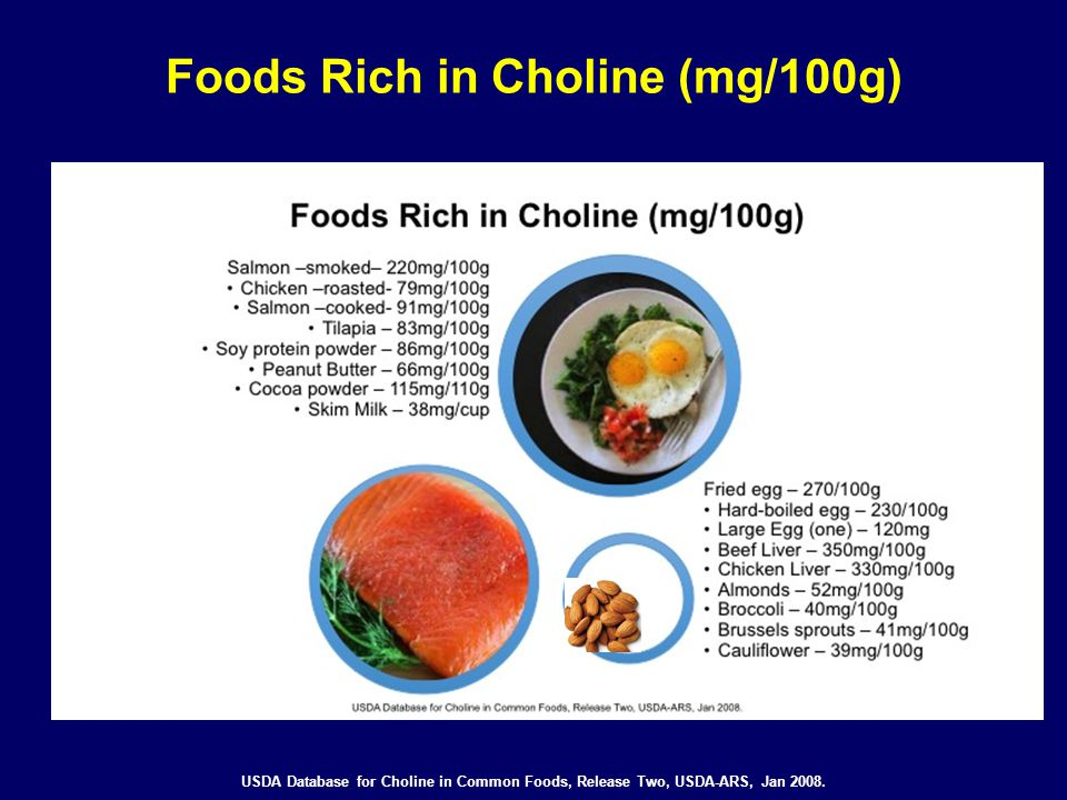 Foods Rich in Choline (mg/100g) USDA Database for Choline in Common Foods, Release Two, USDA-ARS, Jan 2008.