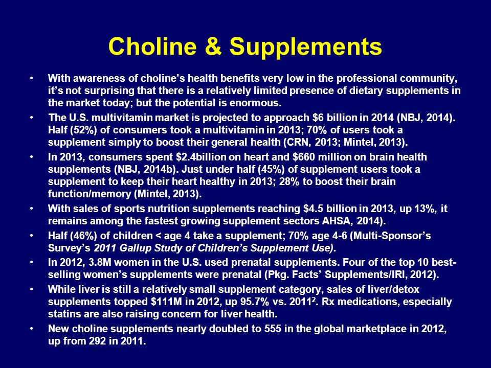 Choline & Supplements With awareness of choline's health benefits very low in the professional community, it's not surprising that there is a relative
