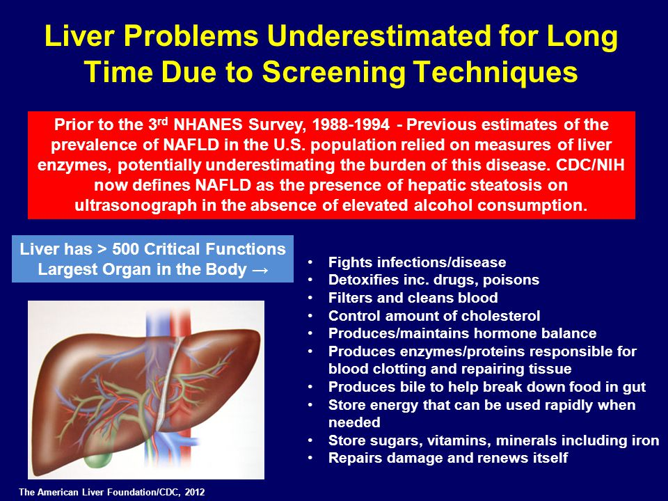 Liver Problems Underestimated for Long Time Due to Screening Techniques Prior to the 3 rd NHANES Survey, 1988-1994 - Previous estimates of the prevale