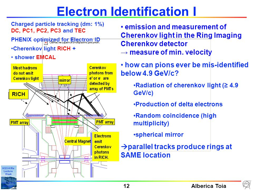 Alberica Toia 12 HGS-HIRe Lecture Week 24-31-01/10 Manigod Electron Identification I Charged particle tracking (dm: 1%) DC, PC1, PC2, PC3 and TEC PHENIX optimized for Electron ID Cherenkov light RICH + shower EMCAL emission and measurement of Cherenkov light in the Ring Imaging Cherenkov detector → measure of min.