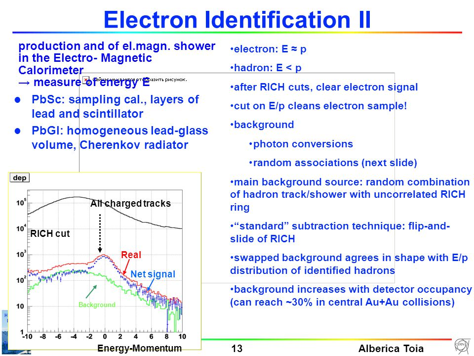 Alberica Toia 13 HGS-HIRe Lecture Week 24-31-01/10 Manigod Electron Identification II production and of el.magn.