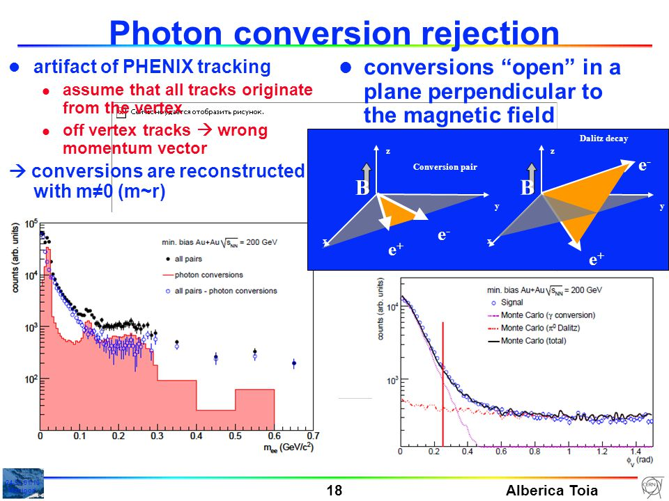 Alberica Toia 18 HGS-HIRe Lecture Week 24-31-01/10 Manigod Photon conversion rejection z y x e+e+ e-e- B Conversion pair z y x e+e+ e-e- B Dalitz decay l artifact of PHENIX tracking l assume that all tracks originate from the vertex l off vertex tracks  wrong momentum vector  conversions are reconstructed with m≠0 (m~r) l conversions open in a plane perpendicular to the magnetic field