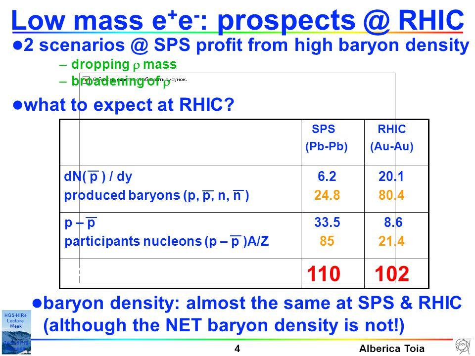 Alberica Toia 5 HGS-HIRe Lecture Week 24-31-01/10 Manigod e- e+ e + e - : theoretical guidance at RHIC R.