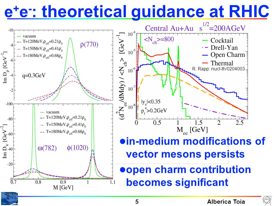 Alberica Toia 16 HGS-HIRe Lecture Week 24-31-01/10 Manigod Background l Type I: identified on a pair-by-pair basis: l Overlapping hits in the detectors (mostly RICH) l Photon conversions l Type II: cannot be identified on pair-by-pair basis  removed statistically l Combinatorial B comb all combinations where the origin of the two electrons is totally uncorrelated l Correlated B corr –Cross pairs: Two pairs in the final state of a meson –Jet pairs: Two hadrons within the same jet or in back-to- back jets, decay into electron pairs