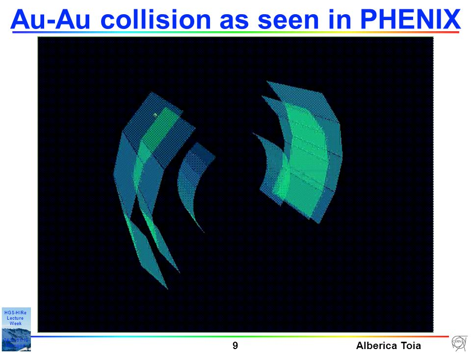 Alberica Toia 30 HGS-HIRe Lecture Week 24-31-01/10 Manigod Efficiency Correction p+p Au+Au Trigger Efficiency (p+p) Efficiency Correction: Derived from single electron efficiency Include detector dead areas Include pair cuts Same shape for p+p and Au+Au p+p further corrected for trigger efficiency