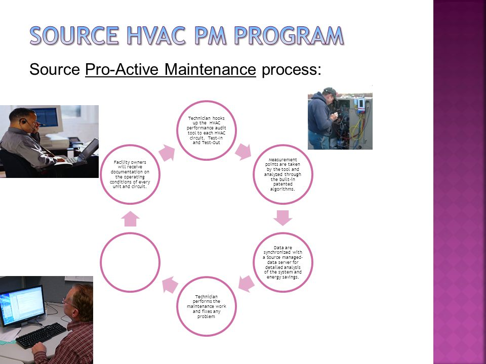 Source Pro-Active Maintenance process: Technician hooks up the HVAC performance audit tool to each HVAC circuit.