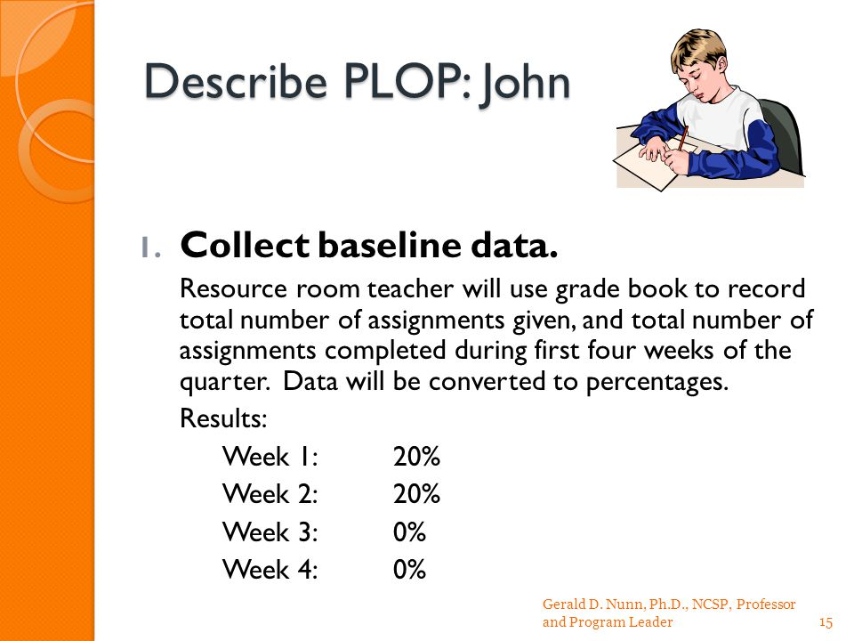 Describe PLOP: John 1. Collect baseline data.
