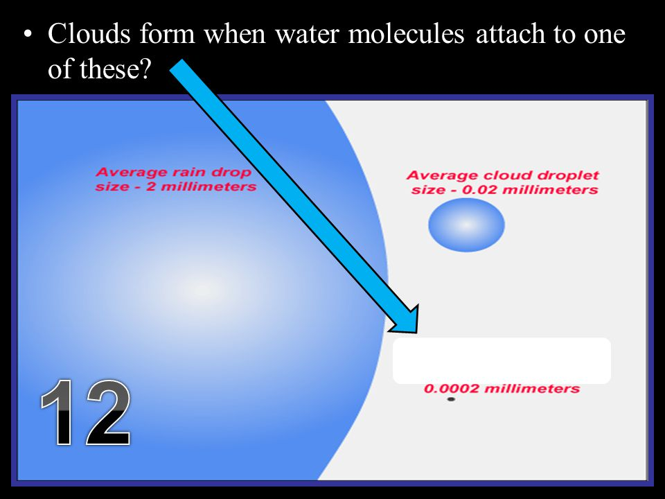 Clouds form when water molecules attach to one of these Copyright © 2010 Ryan P. Murphy
