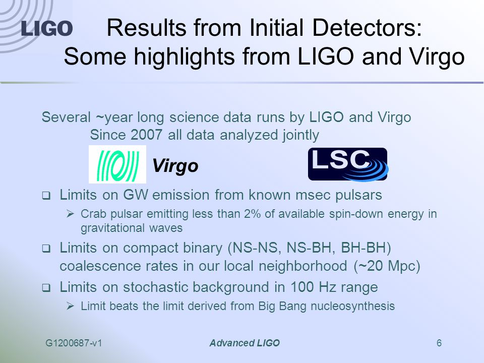 G1200687-v1Advanced LIGO7 Standard quantum limit Initial LIGO Advanced LIGO Sensitivity Radiation pressure noise Shot noise