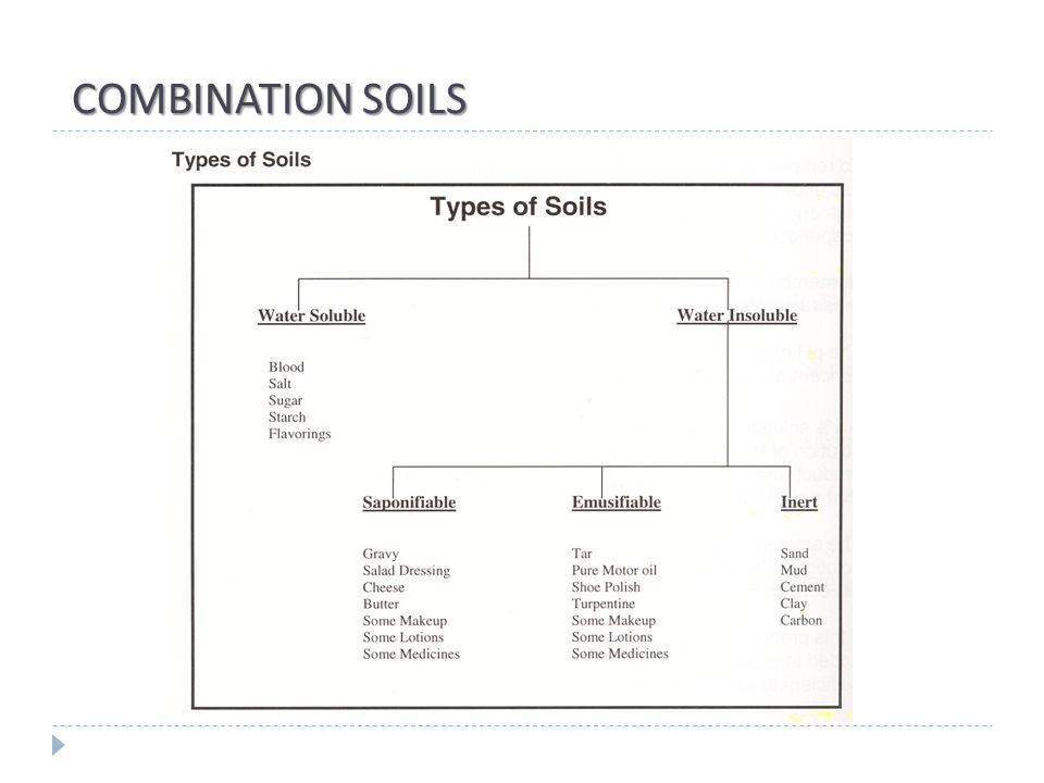 COMBINATION SOILS