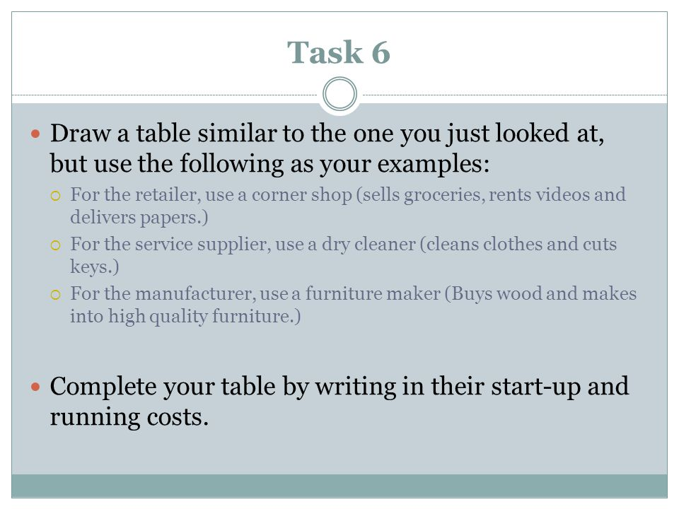 Task 6 Draw a table similar to the one you just looked at, but use the following as your examples:  For the retailer, use a corner shop (sells groceries, rents videos and delivers papers.)  For the service supplier, use a dry cleaner (cleans clothes and cuts keys.)  For the manufacturer, use a furniture maker (Buys wood and makes into high quality furniture.) Complete your table by writing in their start-up and running costs.