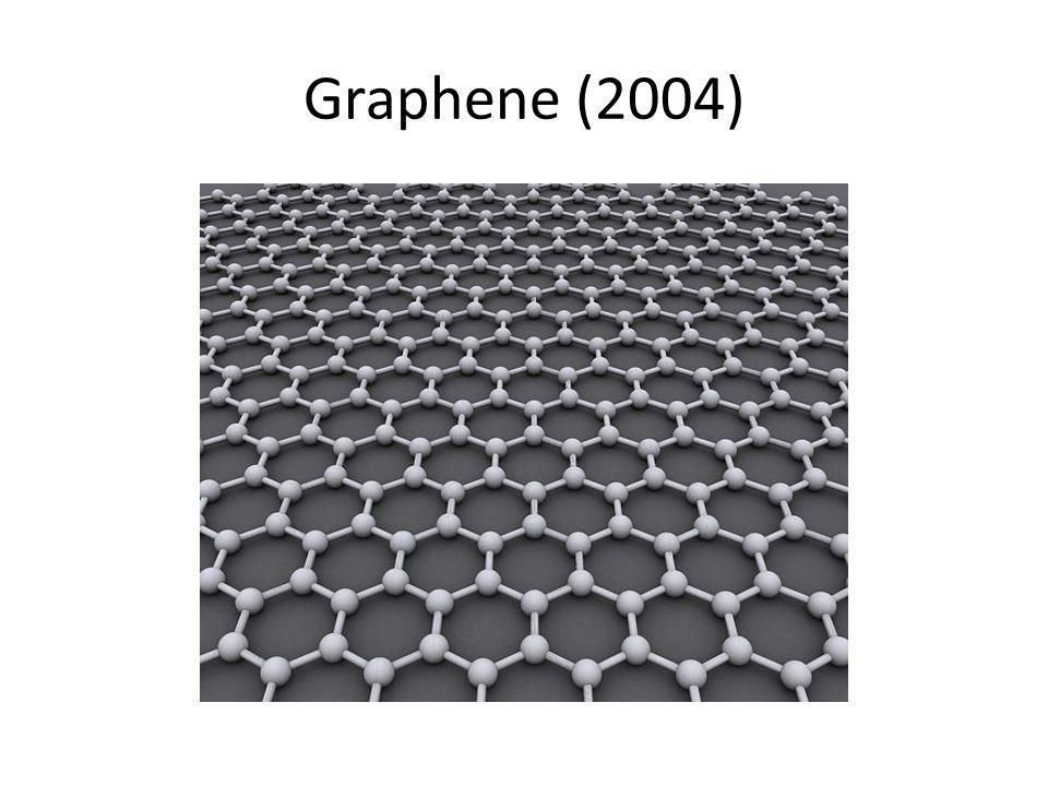 Graphene (2004)