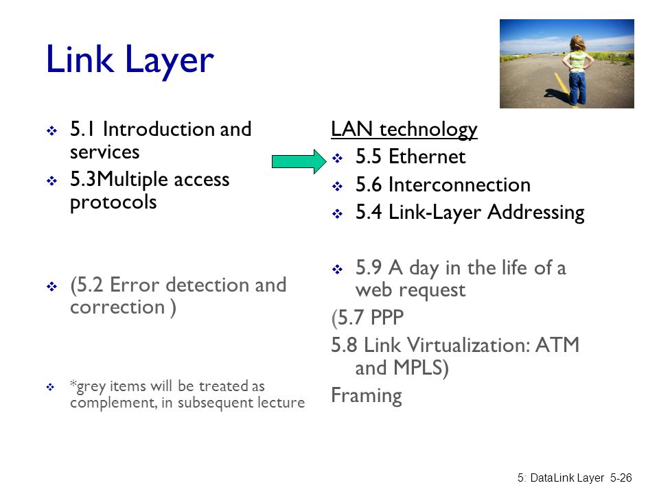 Link Layer  5.1 Introduction and services  5.3Multiple access protocols  (5.2 Error detection and correction )  *grey items will be treated as com