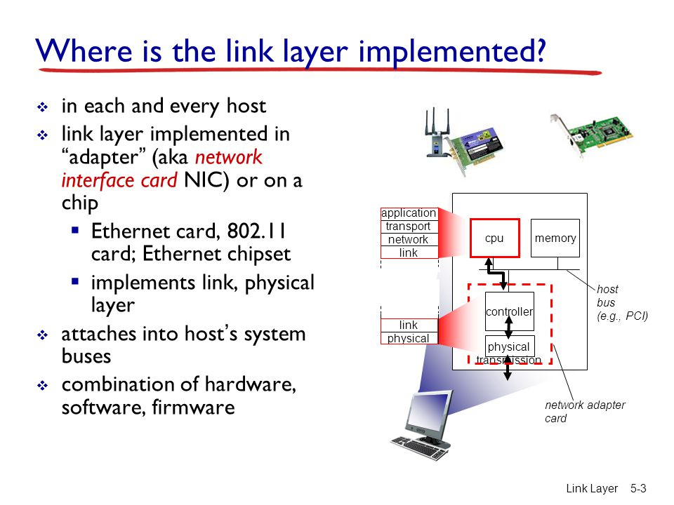 """Link Layer5-3 Where is the link layer implemented?  in each and every host  link layer implemented in """"adapter"""" (aka network interface card NIC) or"""